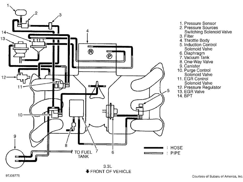 vacuum system jpg